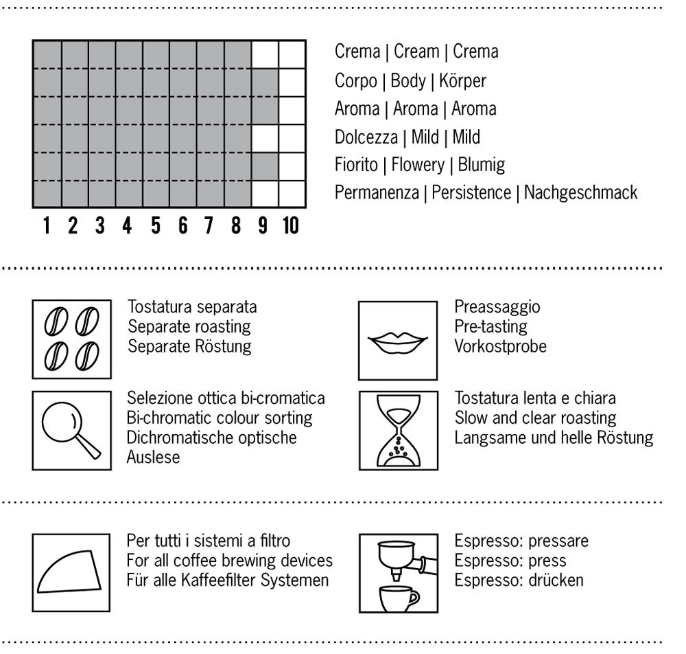 etopia-table