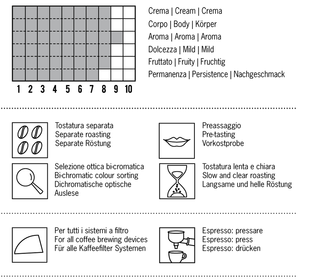 hondura-table